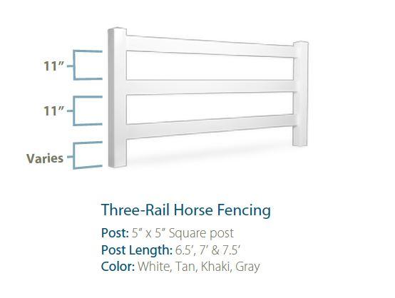 3-Rail Vinyl Horse Fence