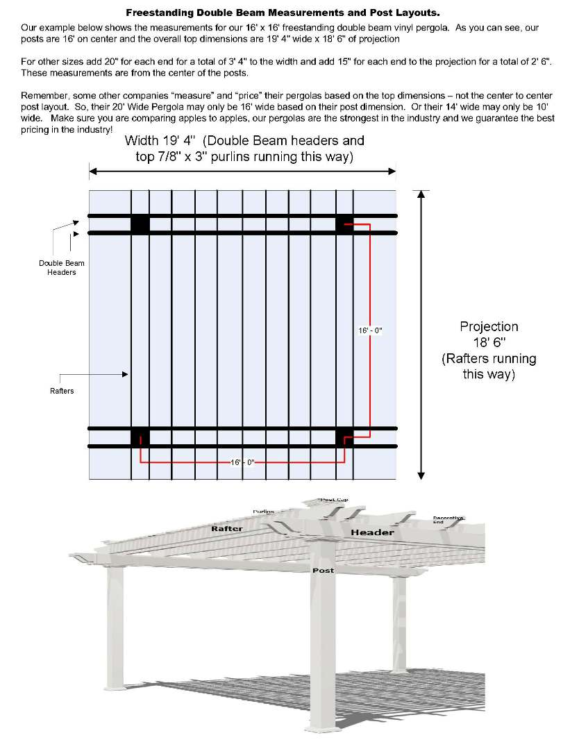 Pergola End Design Template
