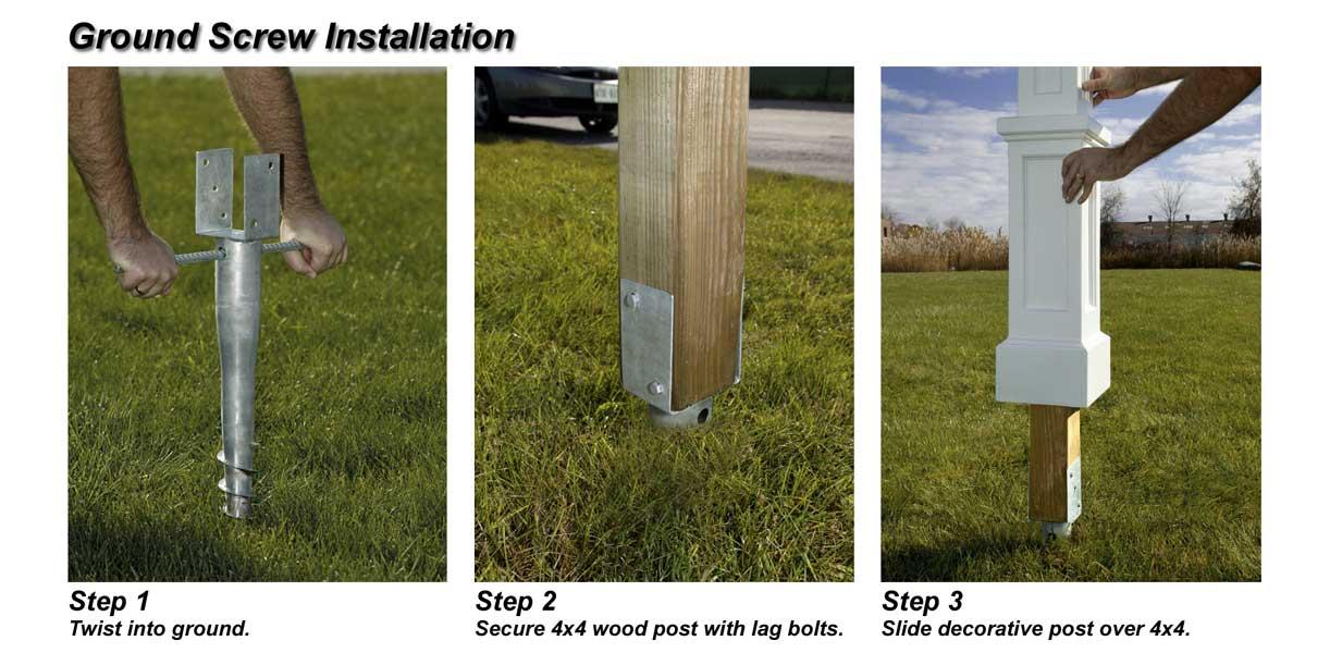 No Dig Ground Anchor Mail Post Installation
